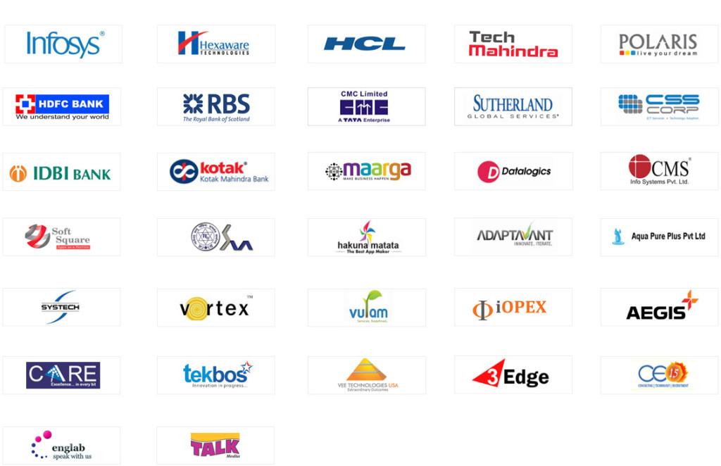 PERI Job Fair 2016 Companies List