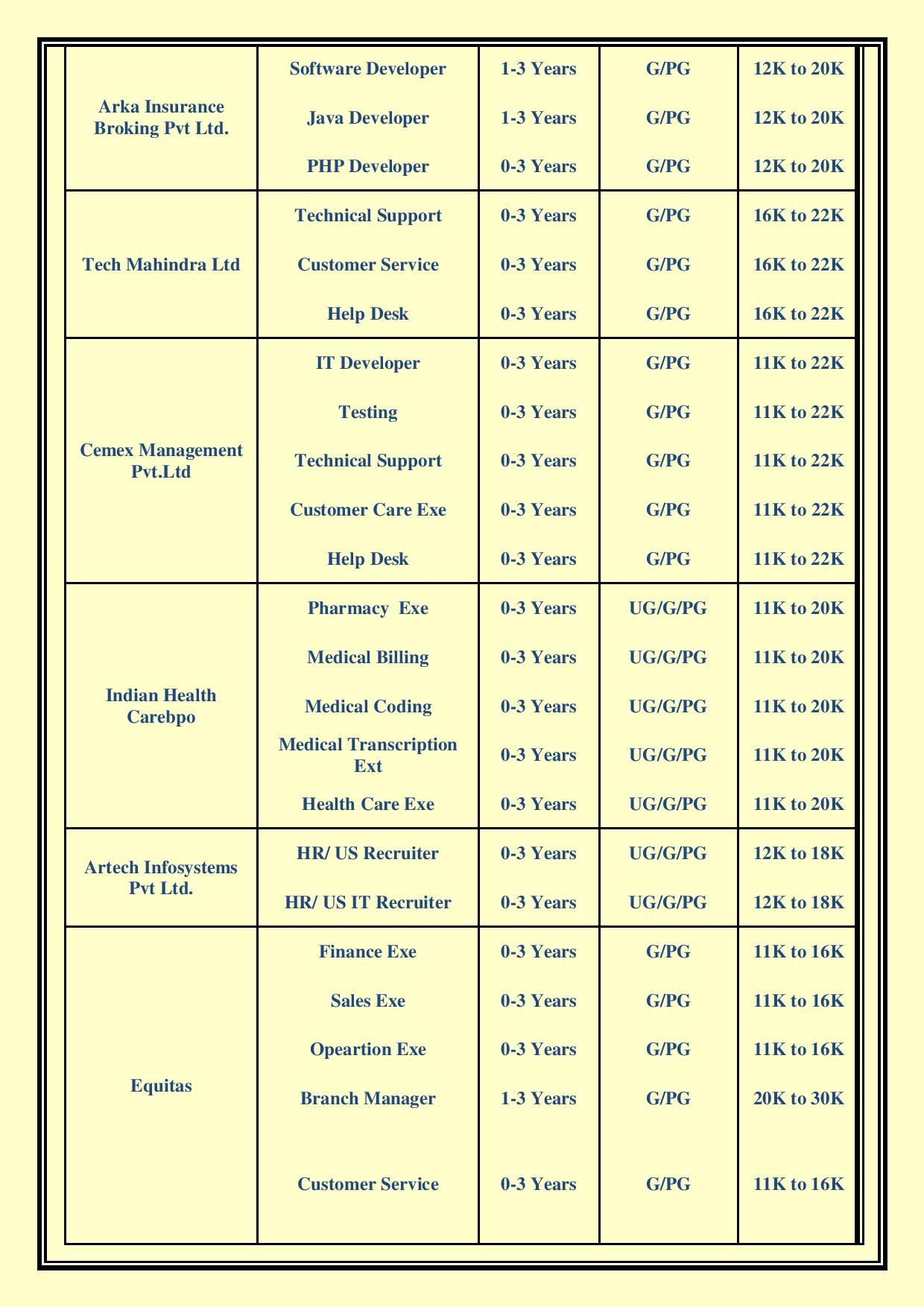 sources of recruitment of cadbury india Employee absenteeism at cadbury india ltdemployee absenteeism at  the employee to bid on jobs of such  collecting data3 sources of data data are.